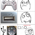 How Gaming Changed Everything…